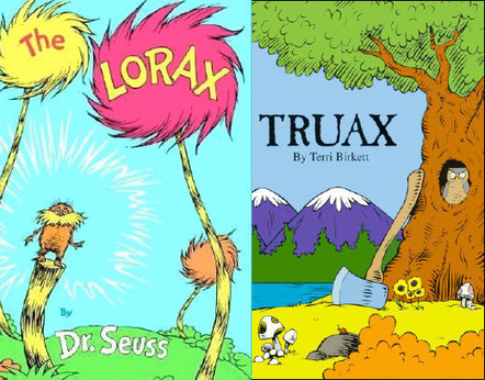 7 Children's Books Written in Response to Other Books - Mental Floss   Books, books, books!   Scoop.it