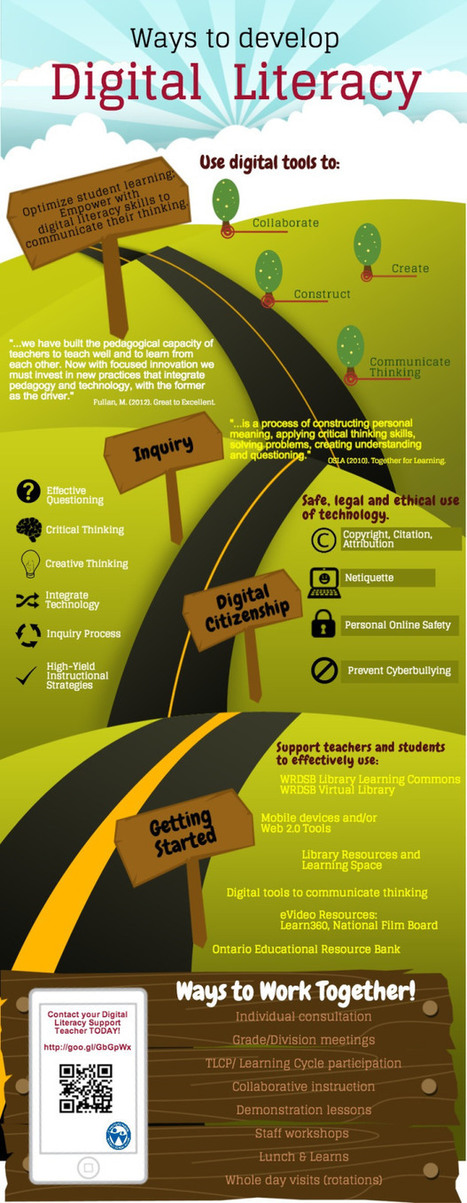 "Digital Citizenship ""Pathway"" | Lund's K-12 Technology Integration | Scoop.it"
