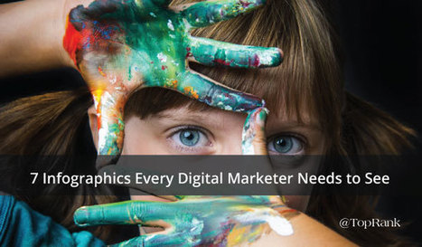 7 Infographics Every Digital Marketer Needs to See | Surviving Social Chaos | Scoop.it