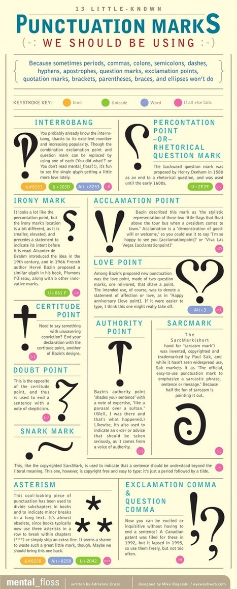Little-Known Punctuation Marks We Should Be Using | IELTS, ESP, EAP and CALL | Scoop.it