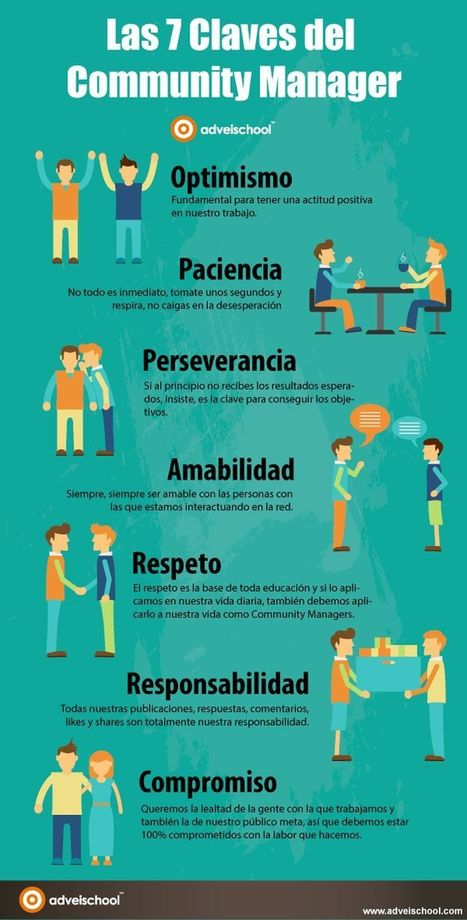 Estas son las 7 claves de un buen Community Manager (infografía) | E-Learning, M-Learning | Scoop.it