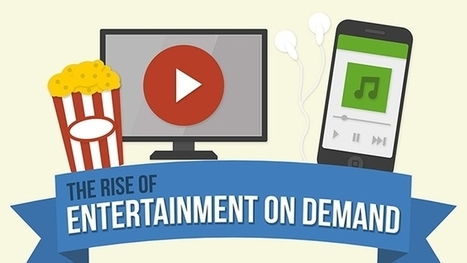 Infographic: the Rise of Entertainment on Demand | AdWeek | World's Best Infographics | Scoop.it
