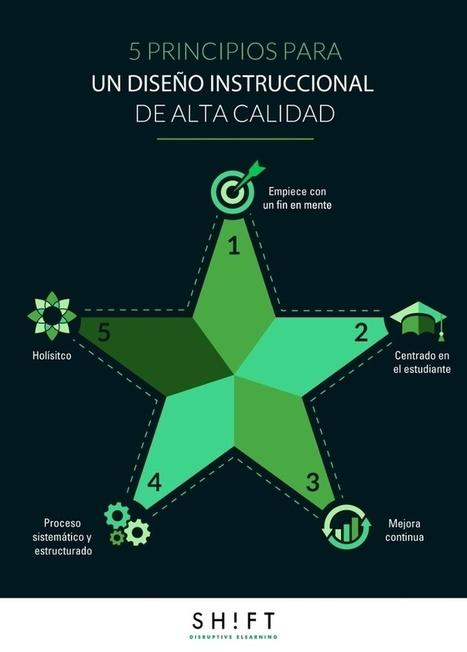 5 principios para un diseño instruccional de alta calidad | Recursos didácticos y materiales para la formación del profesorado. Servicio de Innovación y Formación del Profesorado | Scoop.it