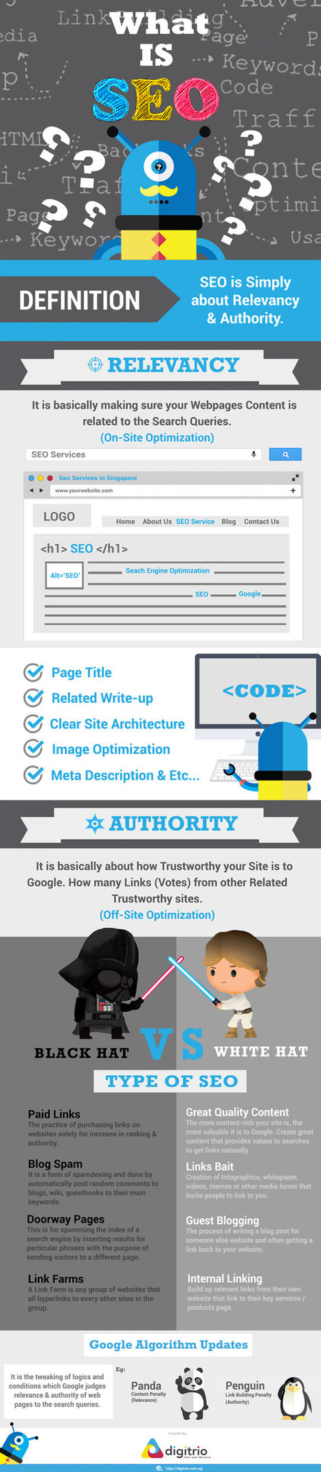 Do You Know What SEO Is? | The Best Infographics | Scoop.it