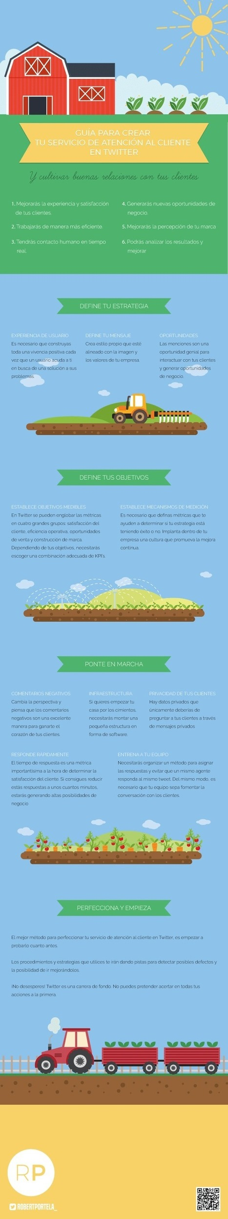 Cómo crear un servicio de atención al cliente en Twitter #infografia #socialmedia #marketing | Mundo Marquetero Digital | Scoop.it