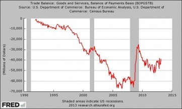 Will It Be Inflation Or Deflation? The Answer May Surprise You | Gold and What Moves it. | Scoop.it