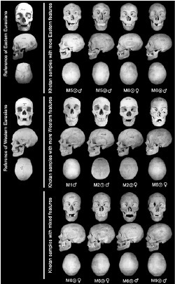 Craniometrical evidence for population admixture between Eastern and Western Eurasians in Bronze Age southwest Xinjiang - Springer | Kaogu | Scoop.it