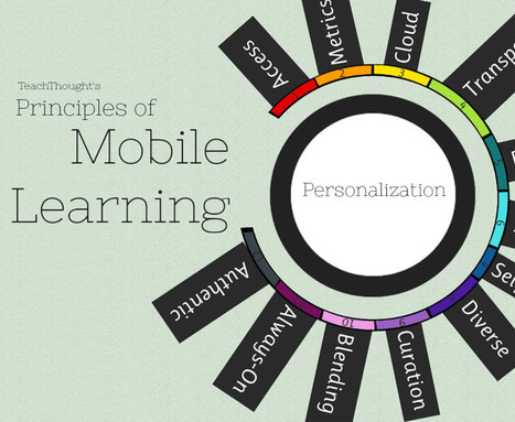 12 Principles Of Mobile Learning | Technology in Education | Scoop.it