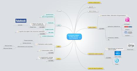 Comment j'utilise le web 2.0 avec mes étudiants ? | TICE, FLP, FOS | Scoop.it