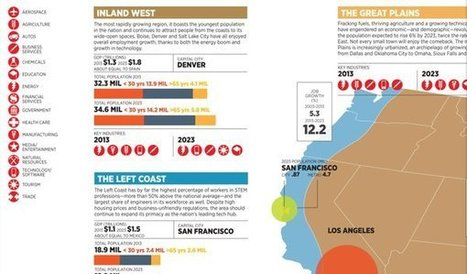 A Map of America's Future: Where Growth Will Be Over the Next Decade | AP Human Geography, WHS 2012-2013 | Scoop.it