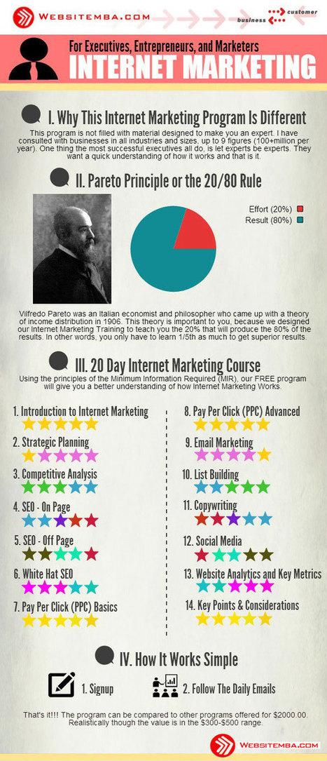 Internet Marketing Training   Marketing Online   Internet Marketing Training Kit   Scoop.it