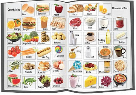 Food Countable or Uncountable http://www.scoop.it/t/countable-and-uncountable-nouns-in-recipes/p/4000882568/countable-and-uncountable-nouns-learning-english