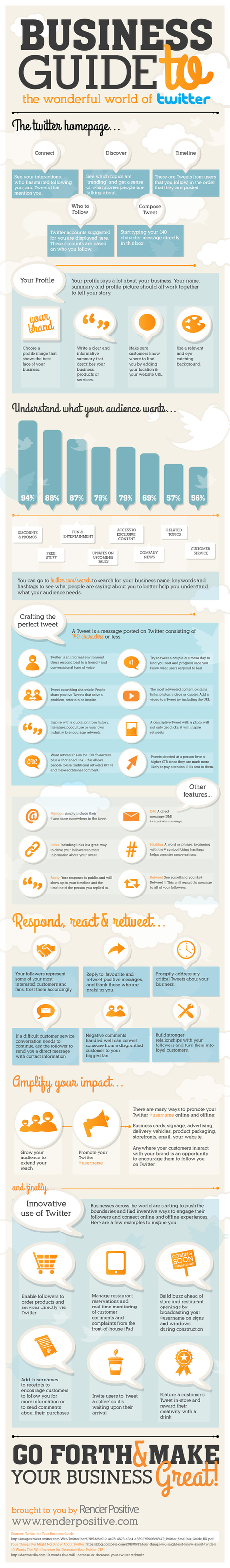 Complete Business Guide To Twitter - Infographic | Great Infographics | Scoop.it