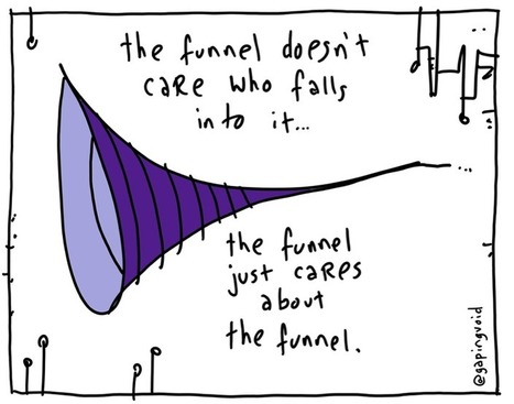 Why Companies Need To See The Light At the End of the Funnel | Beyond Marketing | Scoop.it