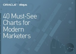 40 Must See Charts for Modern Marketers - CIO White Papers Research Library   web digital strategy   Scoop.it