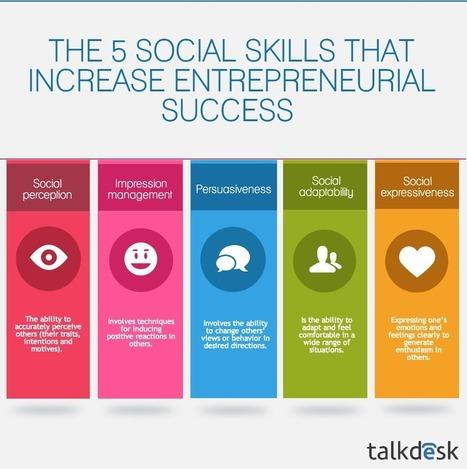 The 5 Social Skills That Increase Entrepreneuri... | Communication digitale & more... | Scoop.it