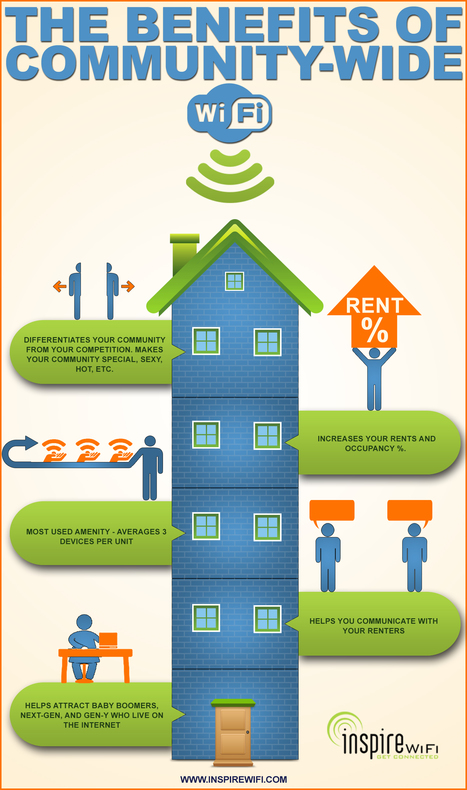 Infographic - The Benefits of Community-Wide WiFi | Cloud Computing | Scoop.it