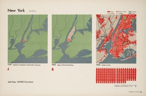 GMDH02_50009 | Gerd Arntz Web Archive | diseño de información | Scoop.it