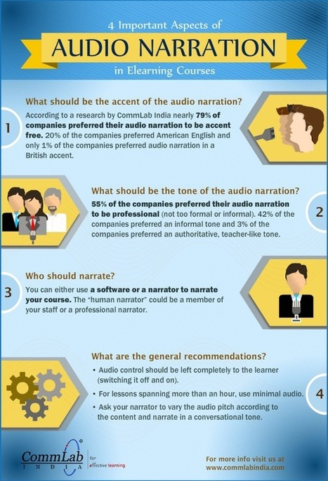 [Infographic] 4 important aspects of audio narration in eLearning courses | Edumorfosis.it | Scoop.it