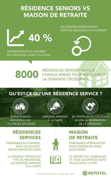 Les résidences services pour séniors, qu'est-ce que c'est ? | Infographie, Marché, Data  & Seniors, e-santé, objets connectés | Scoop.it