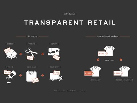Storytelling de marque : savoir raconter le vrai | Stratégie(s) d'entreprise | Scoop.it