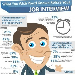 What You Wish You'd Known Before Your Job Interview | Visual.ly | Interview tips for Australian accounting graduates | Scoop.it