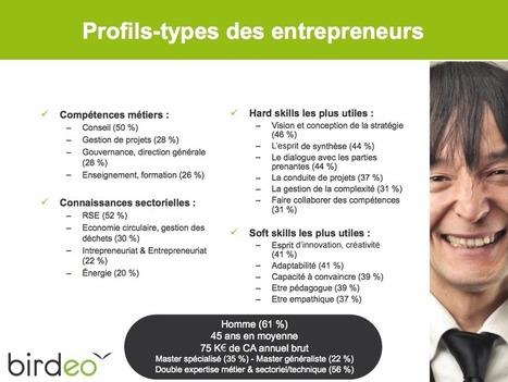 Portrait robot : qui sont vraiment les cadres de la RSE et du DD ?   Responsabilité Sociale de l'Entreprise - France   Scoop.it