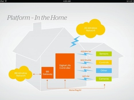 AT&T Aims to Break Into the Home-Security Business | FutureChronicles | Scoop.it