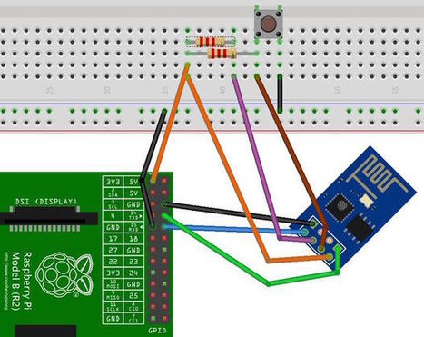 Connect an ESP8266 to your RaspberryPi | Arduino, Netduino, Rasperry Pi! | Scoop.it