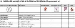Geolocalización social: cómo hacer el cuadro de mando   Google Places, Geomarketing y LBS   Scoop.it
