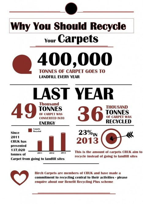 Carpet Recycling Figures Are Rising into 2014 | Birch Carpets Blog | About Us | Scoop.it