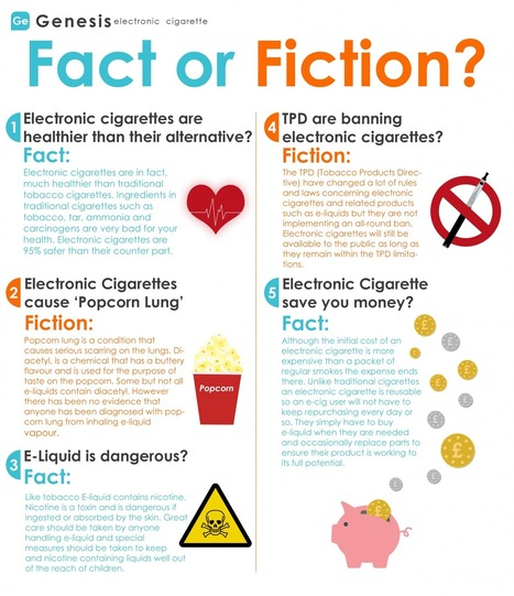 Fact And Fiction Of Electronic Cigarettes | Shopping Corner | Scoop.it