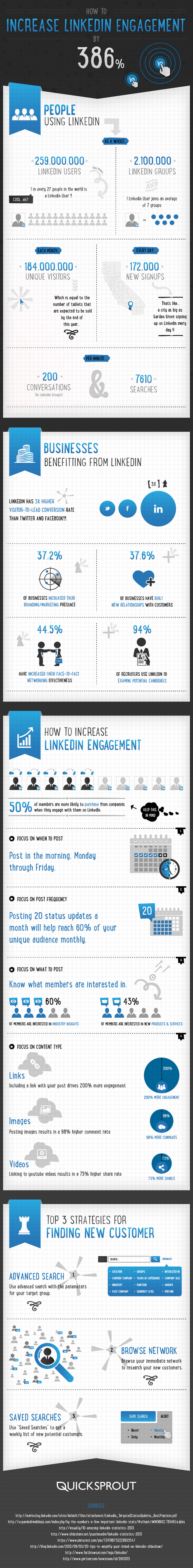 How to Increase LinkedIn Engagement 300 Percent #INFOGRAPHIC | MarketingHits | Scoop.it