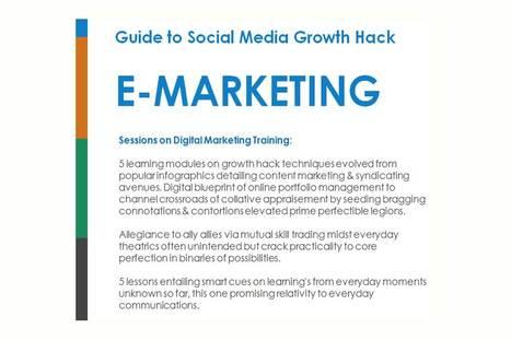 Sessions on #DigitalMarketing Growth Hack via #IndiaGraffitiRun | Digital Marketing | Scoop.it