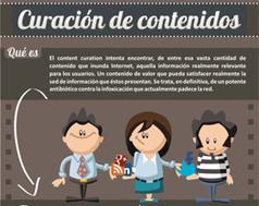 Curación de contenidos | Educación para el siglo XXI | Scoop.it