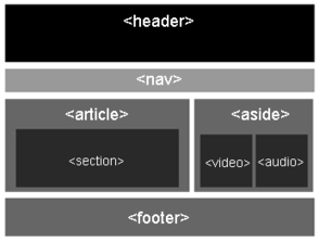 """Next SEO: Becoming A 'Semantically Correct Coder"""" & Why That's Important 