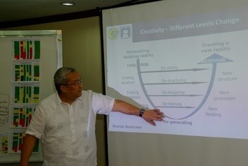 Jerry Jose – Google+ - Prof. Ernie discusses Theory U. | Coaching Leaders | Scoop.it