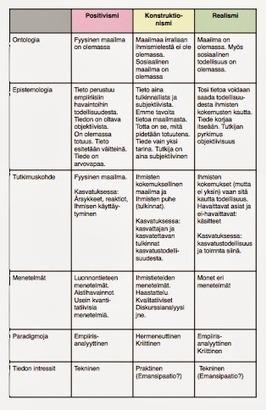 Hellström: Pedagogiikkaa ja koulupolitiikkaa II: Kuukauden kirja ...   Kasvatustieteellisen tutkimuksen taustamateriaalia   Scoop.it