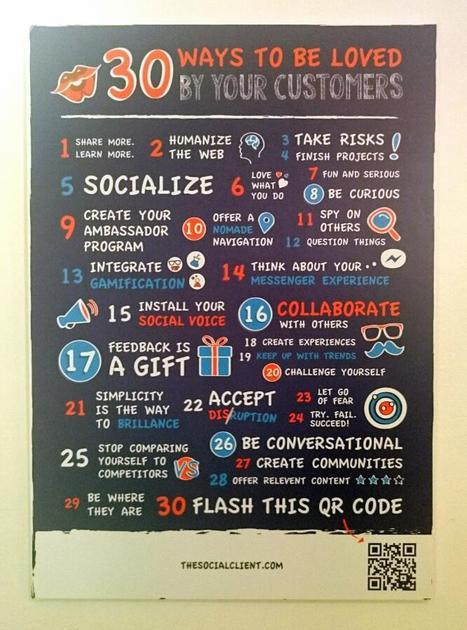 End User Lover | Consumer Trends | Scoop.it