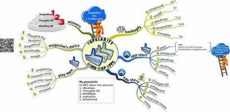 An analysis of popularity of mind map apps | IPAD, un nuevo concepto socio-educativo! | Scoop.it