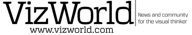 VizWorld