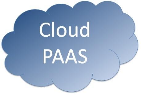 Cloud computing myth: PaaS isn't just for the little guy   L'Univers du Cloud Computing dans le Monde et Ailleurs   Scoop.it