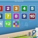 Tafels oefenen HD: leren vermenigvuldigen op de iPad   Master Onderwijskunde Leren & Innoveren   Scoop.it