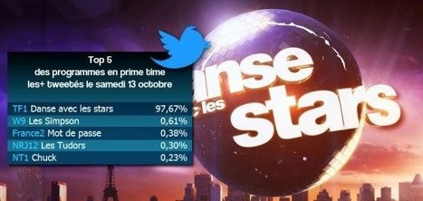 Le hashtag de Twitter envahit nos écrans télé | Argentine, innovation et start-up | Scoop.it