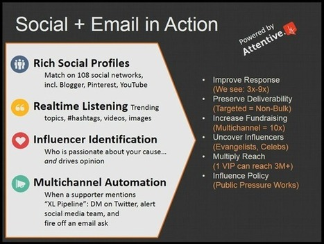 Connect Email Lists to Social Profiles | Salsa | Political Communications | Scoop.it