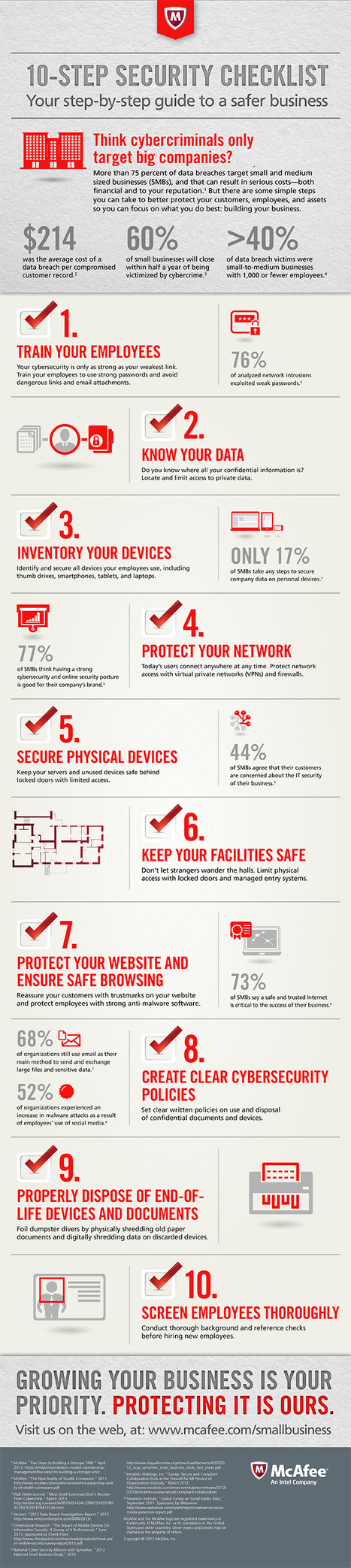 How to keep your business safe – the one checklist all SMBs should have [Infographic] | MishMash | Scoop.it