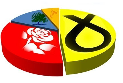 SNP and independence on the rise, new poll shows | YES for an Independent Scotland | Scoop.it