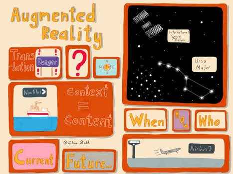 Now you see it... Augmented Reality in Learning | Augmented reality tools and news | Scoop.it