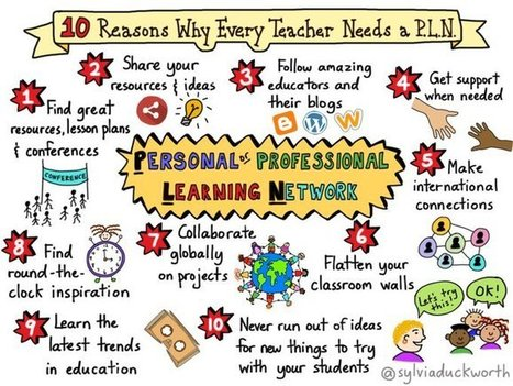10 Reasons why every teacher needs a PLN | Tweet from @sylviaduckworth | Notebook | Scoop.it