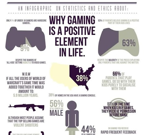 Gaming Is A Positive Element in Life [Infographic] | PC, Console and Mobile Gaming | Scoop.it
